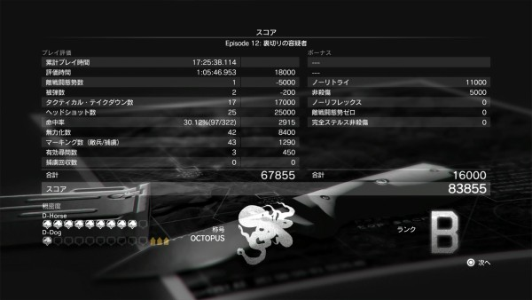 METAL GEAR SOLID V: THE PHANTOM PAIN_20150908101336